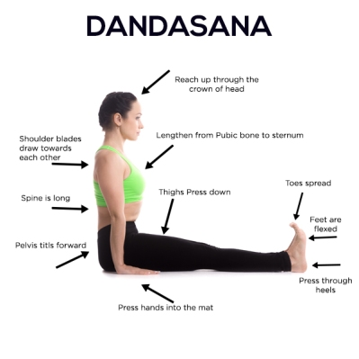 what-you-should-know-before-you-do-the-asana